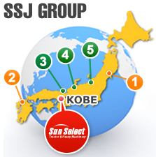 SSJ GROUP